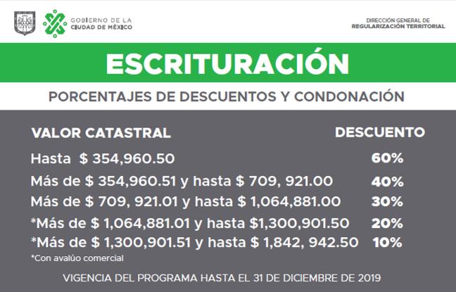 Inician Jornada Notarial 2019 Homie La Nueva Forma De